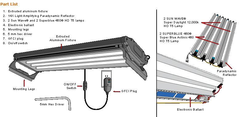 [ZSVE_7041]  CL_2405] Aquarium T5 Wiring Diagram Schematic Wiring | Aquarium T5 Wiring Diagram |  | Hutpa Unpr Viewor Mohammedshrine Librar Wiring 101