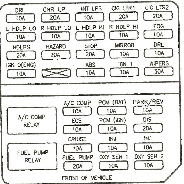 fuse box 94 cadillac deville - wiring diagram tuck-corsa-a -  tuck-corsa-a.pasticceriagele.it  pasticceriagele.it