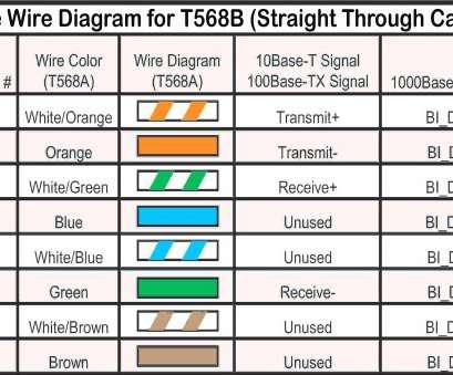 Av 4455 Cat5 Wiring Diagram Wall Plate Australia Download Diagram