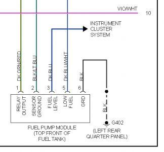 Strange 1991 Jeep Cherokee Fuel Pump Wiring Diagram Basic Electronics Wiring Cloud Ittabpendurdonanfuldomelitekicepsianuembamohammedshrineorg