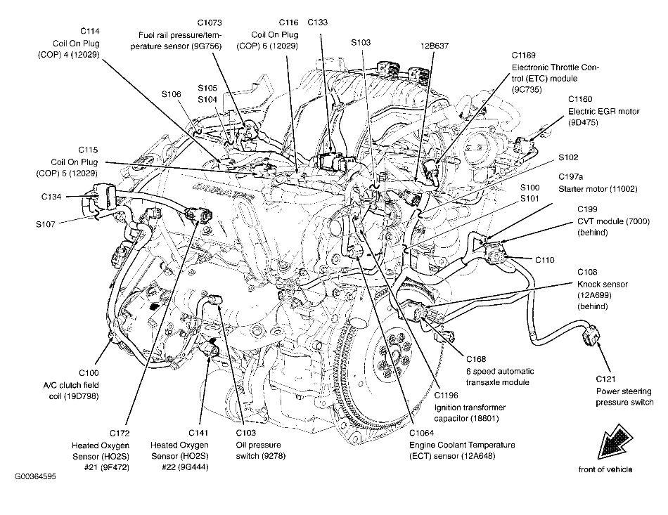KB_5225] Sensor Location Diagram 2006 Ford Taurus Engine Diagram 2005 Ford  Free DiagramTrons Stap Loskopri Oliti Venet Jebrp Faun Attr Benkeme Mohammedshrine  Librar Wiring 101