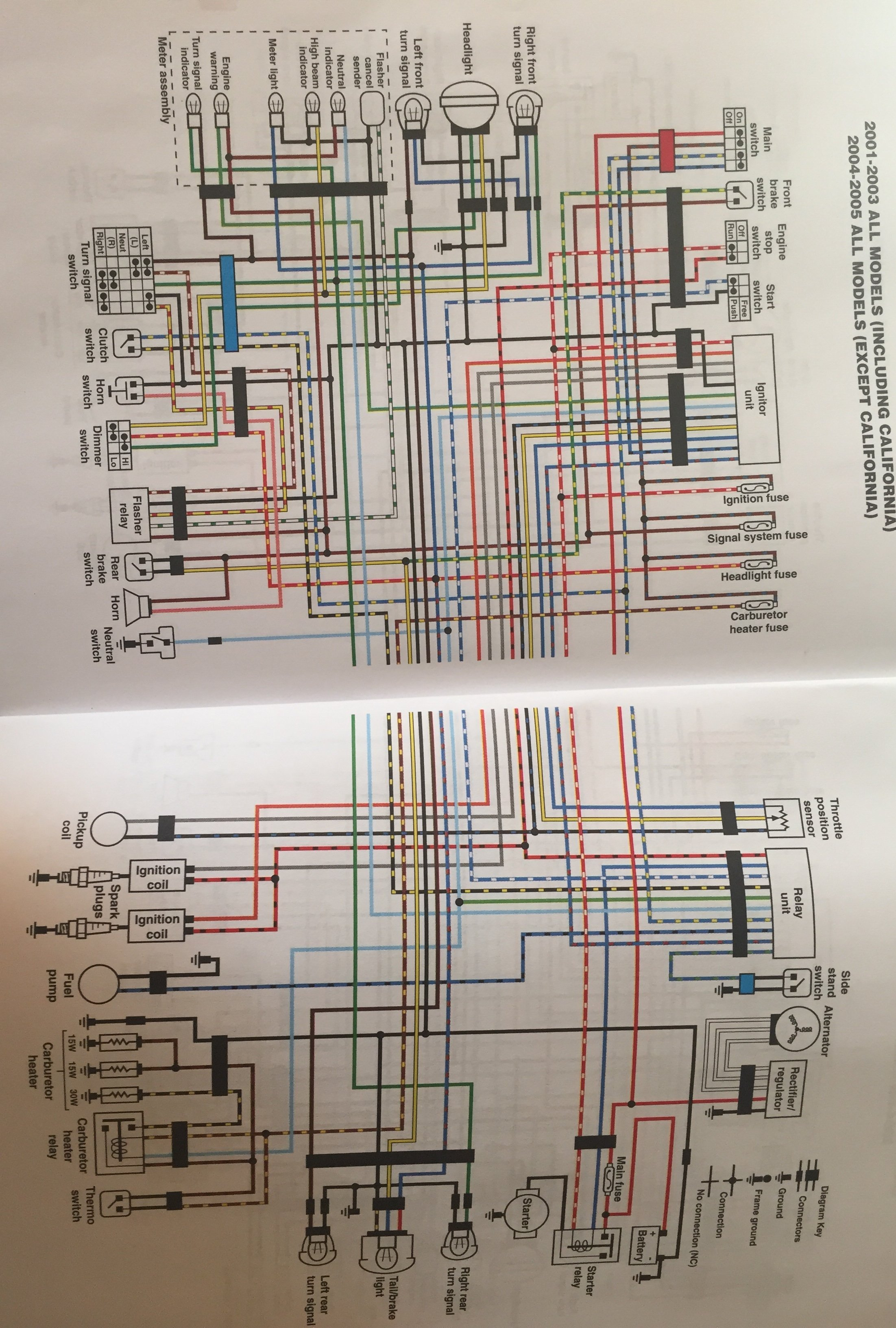 Yamaha V Star 1100 Wiring Diagram Start - Universal Wiring Diagrams layout-data  - layout-data.sceglicongusto.itdiagram database - sceglicongusto.it