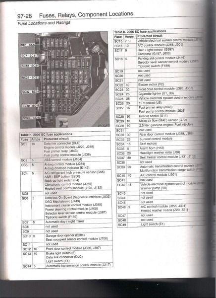 2000 Jetta Fuse Box Symbols Refrigerator Electrical Schematic Bege Wiring Diagram