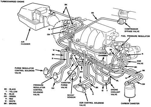 ford f150 4 2l engine diagram ab 5220  wiring diagram further 1990 ford f 150 vacuum diagram on  wiring diagram further 1990 ford f 150