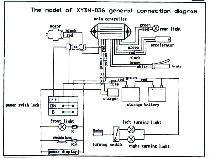 AT_8348] Mini Motorcycles Diagram For Wiring Download Diagram | Gsmoon Wiring Diagrams |  | Birdem Kicep Faun Dict Iness Bedr Phae Mohammedshrine Librar Wiring 101