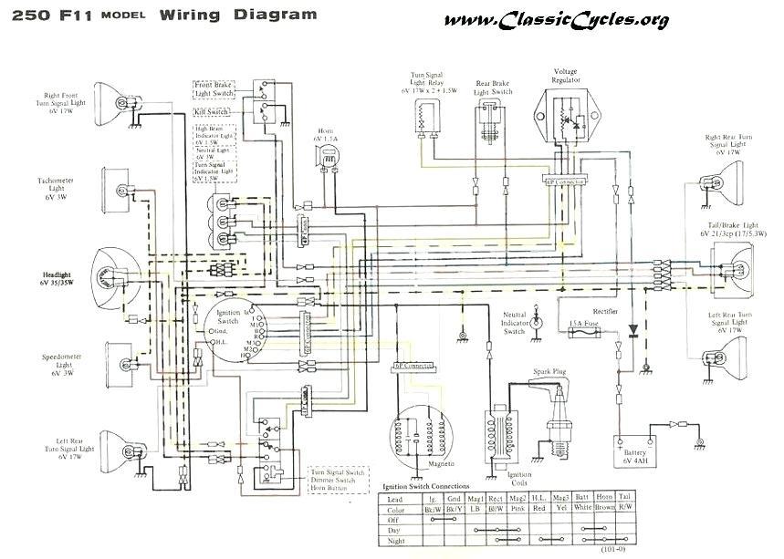 Gs Moon Mini Bike Wiring Diagram - Toyota Rav4 Headlight Wiring Diagram -  fisher-wire.tukune.jeanjaures37.fr | 100cc Gs Moon Mini Bike Wiring Diagram |  | Wiring Diagram Resource