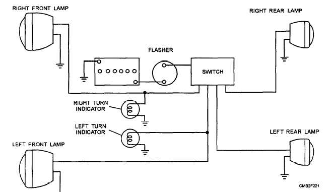 badlands 1995 harley turn signal wiring diagram simple harley wiring flasher wiring diagram data  simple harley wiring flasher wiring