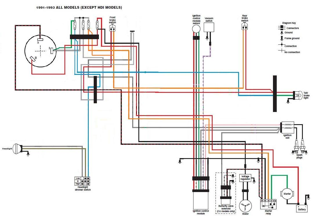 [DIAGRAM_34OR]  MM_5475] 2008 Sportster Wiring Diagram On Harley Wiring Diagram 2006 Fatboy  Download Diagram | 1991 Harley Davidson Sportster 883 Wiring Diagram |  | Mecad Trons Mohammedshrine Librar Wiring 101