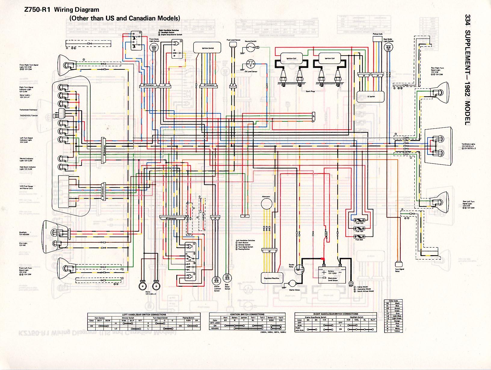 Kawasaki Concours 14 Wiring Diagram - 1969 Camaro Instrument Wiring  Schematic for Wiring Diagram SchematicsWiring Diagram Schematics