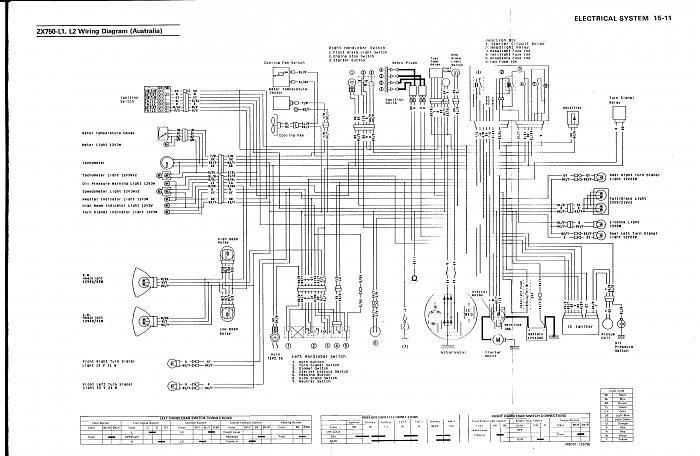kawasaki wiring schematics db 8356  kawasaki zxr 750 wiring diagram schematic wiring  kawasaki zxr 750 wiring diagram