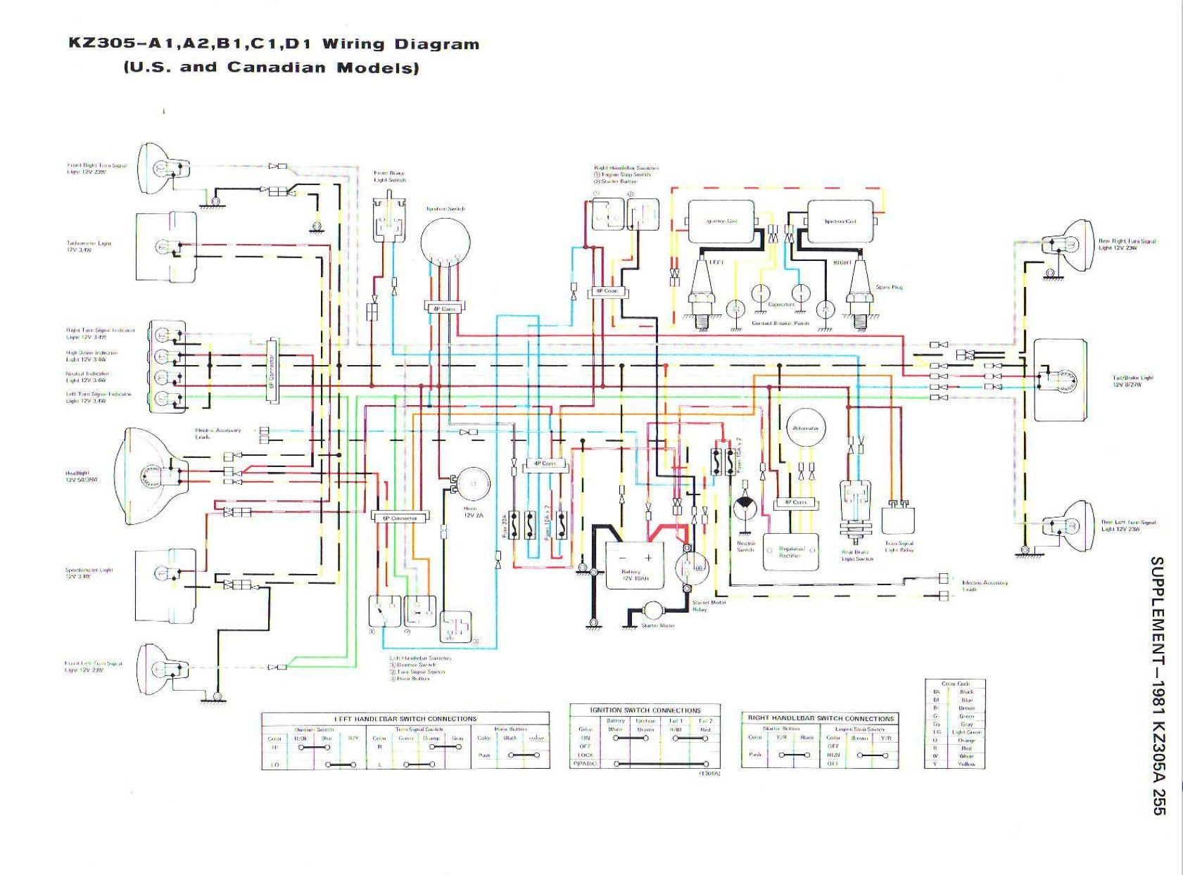 [SCHEMATICS_4CA]  LV_3525] 1982 Kawasaki Kz1300 Wiring Diagrams Schematic Wiring   Kawasaki 1300 Wiring Diagram      Ynthe Funi Icism Viewor Mohammedshrine Librar Wiring 101