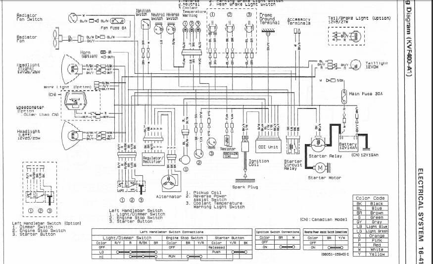 kawasaki prairie 400 fuse box - wiring diagram export lush-bitter -  lush-bitter.congressosifo2018.it  congressosifo2018.it