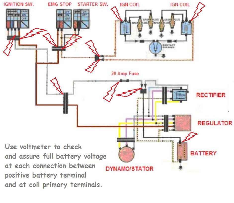[DIAGRAM_4FR]  GV_3671] Kawasaki Kz750 Wiring Diagram Download Diagram | Kz750 Four Wiring Diagram |  | Anist Caci Semec Itis Mohammedshrine Librar Wiring 101