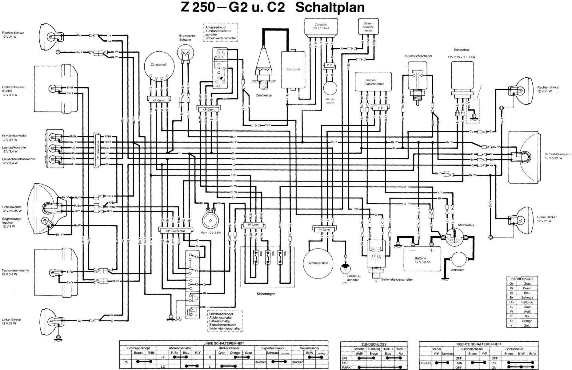 Kawasaki Z250 Wiring Diagram Infrared Wire Diagram Vww 69 Ab12 Jeanjaures37 Fr