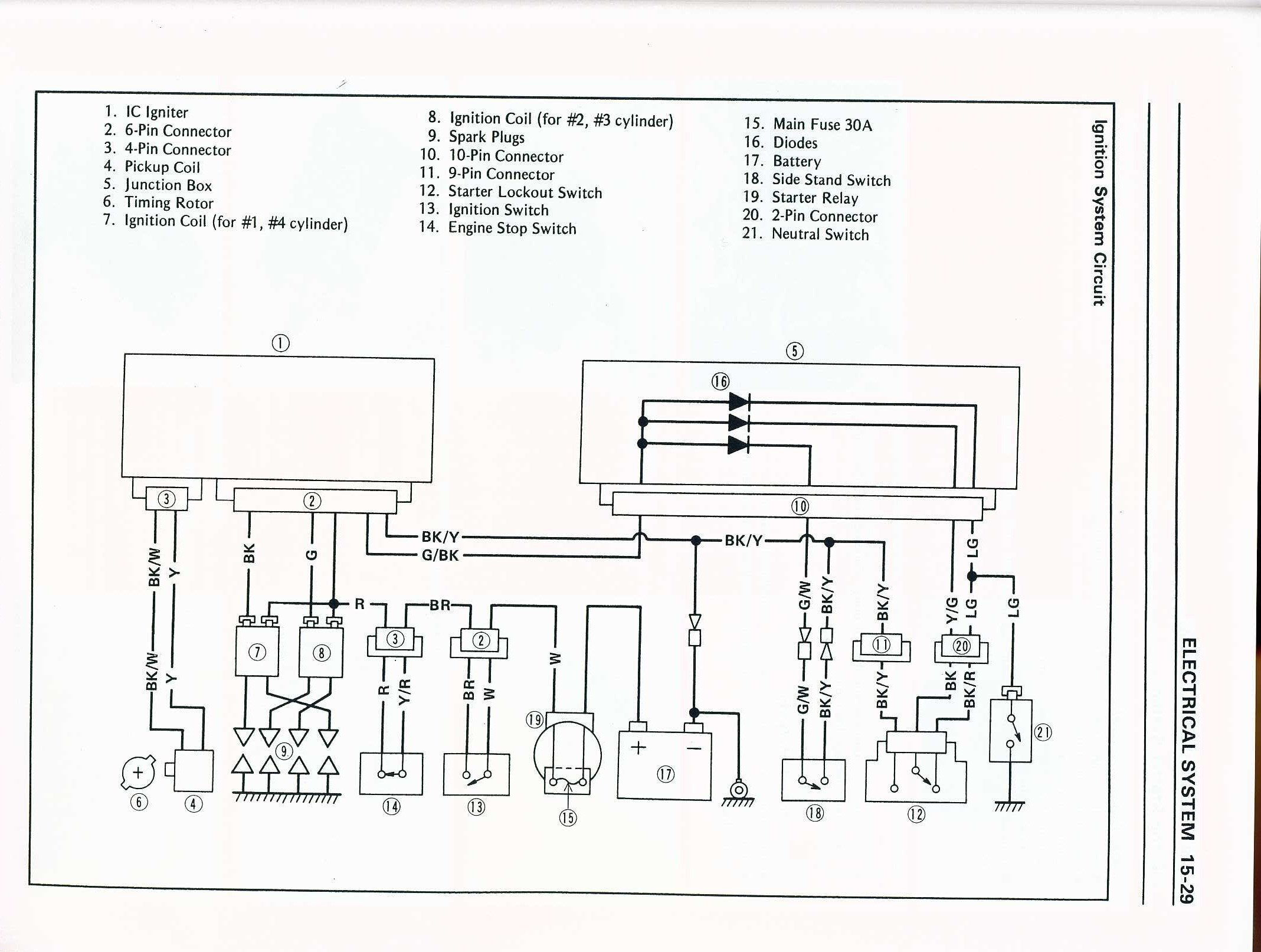 Kawasaki Cdi Wiring Diagram