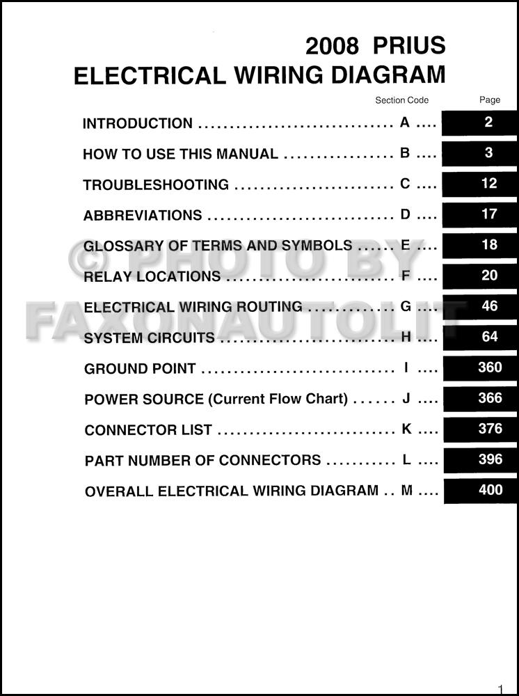 [SCHEMATICS_4FR]  NO_5744] Toyota Camry Audio Wiring | 2007 Toyota Camry Radio Wiring |  | Weveq Shopa Mohammedshrine Librar Wiring 101