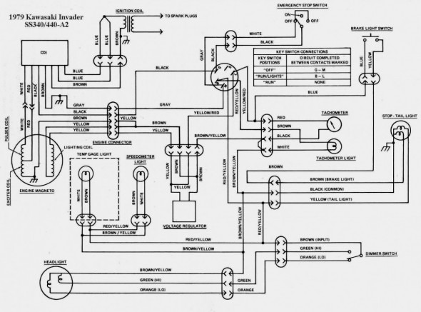 DIAGRAM] Kawasaki Klf220 Wiring Diagram FULL Version HD Quality Wiring  Diagram - DIAGRAMOFBRAIN.SCICLUBLADINIA.IT | Bayou 220 Wiring Schematic |  | Sci Club Ladinia
