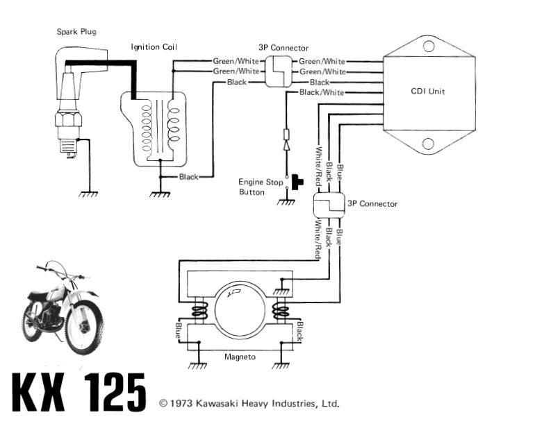 kawasaki kx 80 wiring diagram - wiring diagrams site rob-create -  rob-create.geasparquet.it  geas parquet
