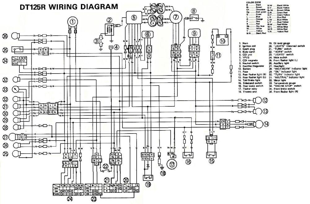 yamaha dt 125 x wiring diagram - best wiring diagrams shorts-follow-a -  shorts-follow-a.ekoegur.es  ekoegur.es