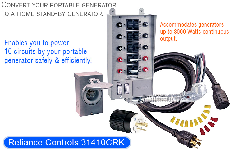Prime How To Connect A Portable Generator To A House With A Transfer Switch Wiring Cloud Ittabpendurdonanfuldomelitekicepsianuembamohammedshrineorg