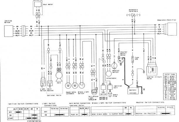 [SCHEMATICS_4PO]  AF_9601] Kawasaki Mule Kaf620 Wiring Diagram Free Diagram   1990 Kawasaki Mule Wiring Diagram      Mill Romet Argu Basi Kumb Dness Cette Xeira Phae Mohammedshrine Librar  Wiring 101