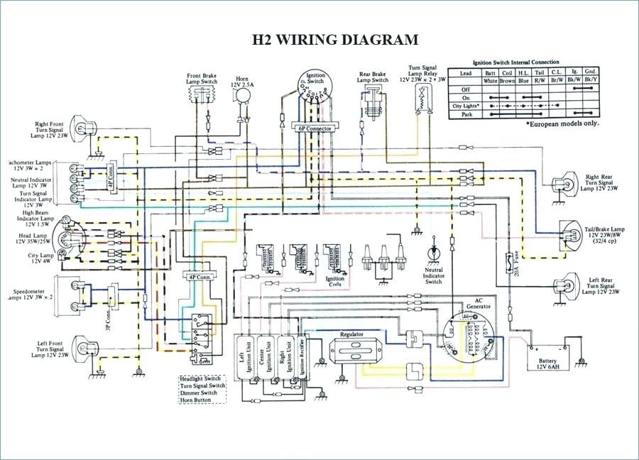SO_1118] Kawasaki Er 500 Wiring Diagram Wiring DiagramNnigh Inama Wiluq Pap Mohammedshrine Librar Wiring 101