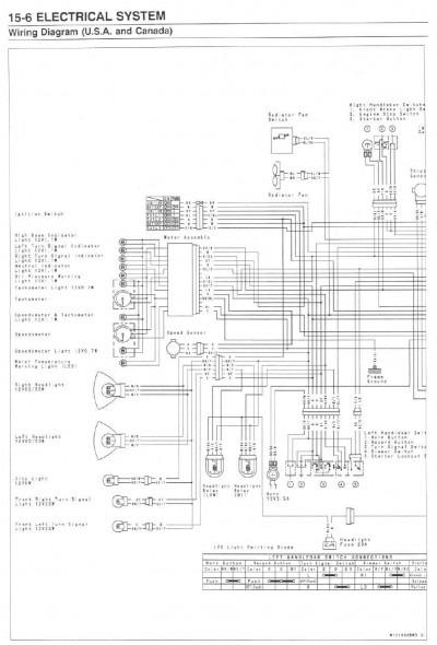 ZY_0040] 05 Kawasaki 636 Wiring Diagram Free DiagramItis Tzici Frag Trons Mohammedshrine Librar Wiring 101