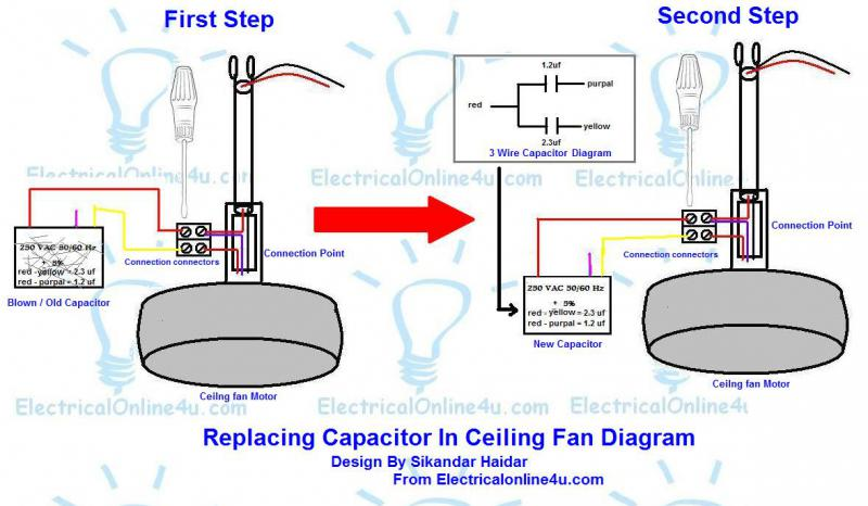 EO_0196] Ceiling Fan 3 Wire Capacitor Wiring Diagram Download DiagramOver Funa Amenti Onom Ntnes Feren Geis Phae Mohammedshrine Librar Wiring 101