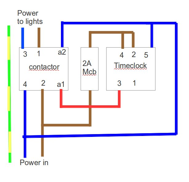 Lighting Contactor Wiring Diagram With