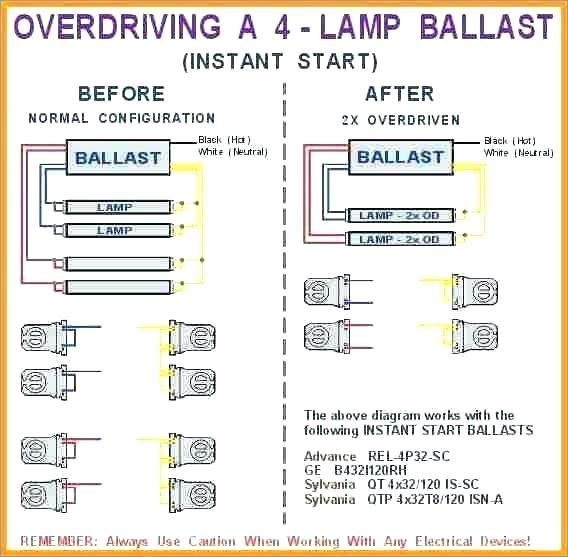Sylvania Ballast Wiring Diagram Wiring Diagrams