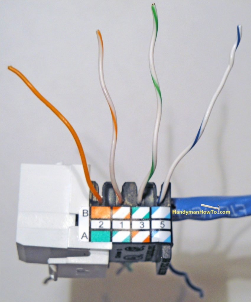 Cat5E Wiring Diagram Wall Jack from static-resources.imageservice.cloud