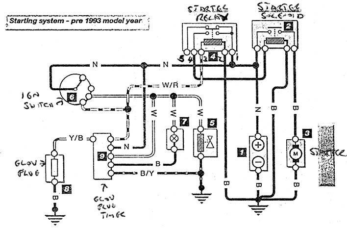 Gh 5672 Discovery Glow Plug Relay Wiring Diagram