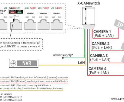 xn9015 rj45 wiring diagram power over ethernet free diagram