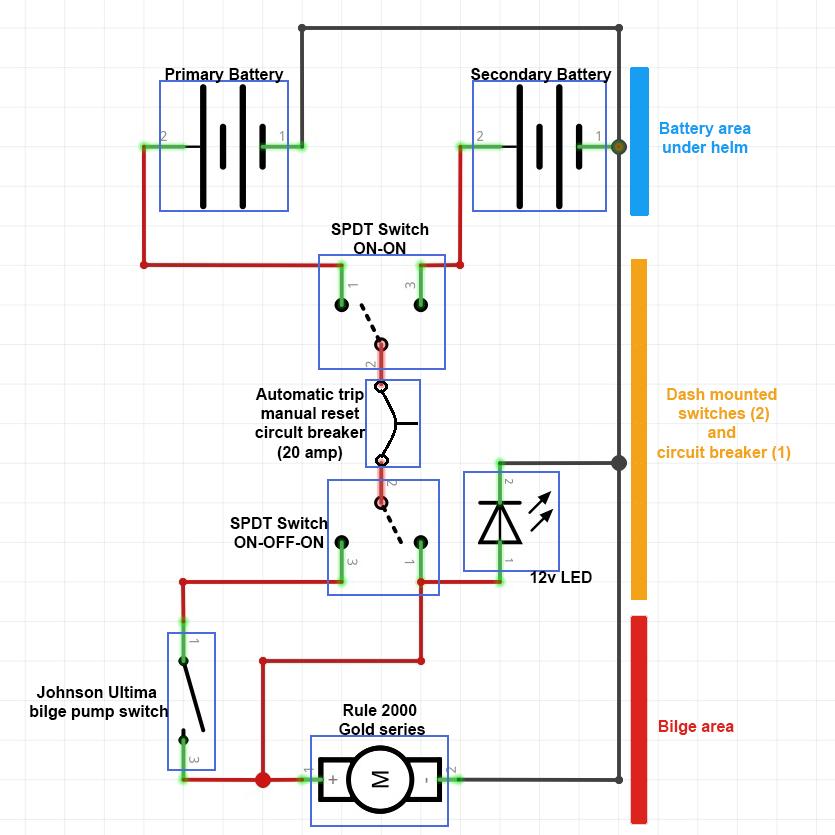 le_8175] johnson pump switch wiring diagram johnson pump switch ...  lous jebrp mohammedshrine librar wiring 101