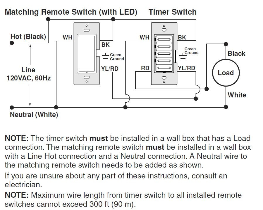 Leviton Photoelectric Switch Wiring Diagram - Wiring Diagrams DataUssel