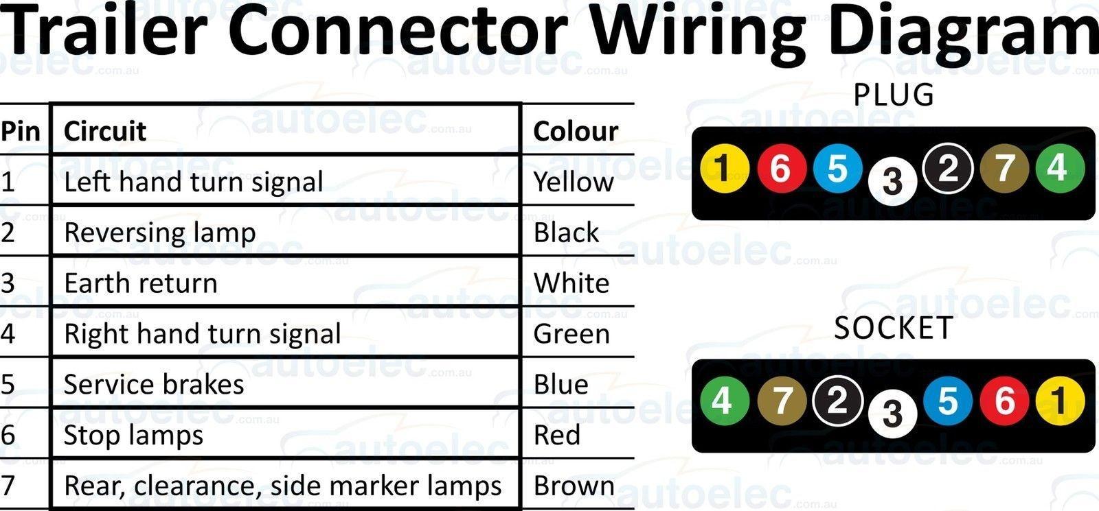 4 wire trailer lights wiring diagram 7 flat wire diagram wiring diagram data  7 flat wire diagram wiring diagram data