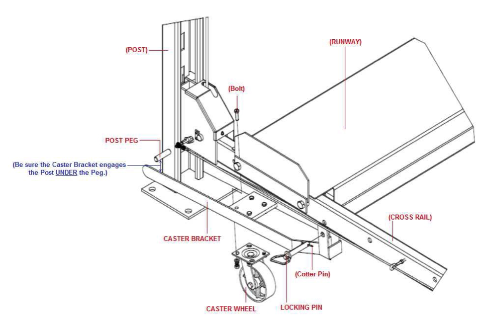 [XOTG_4463]  BN_6536] Eagle Lift Wiring Diagram Schematic Wiring   Eagle 4 Post Wiring Diagram      Brece Elinu Wigeg Mohammedshrine Librar Wiring 101