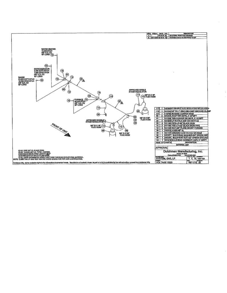 [ZHKZ_3066]  MW_0388] Dutchmen Rv Wiring Diagram Download Diagram | Dutchmen Camper Wiring Diagram |  | Strai Ponge Ommit Sapebe Mohammedshrine Librar Wiring 101