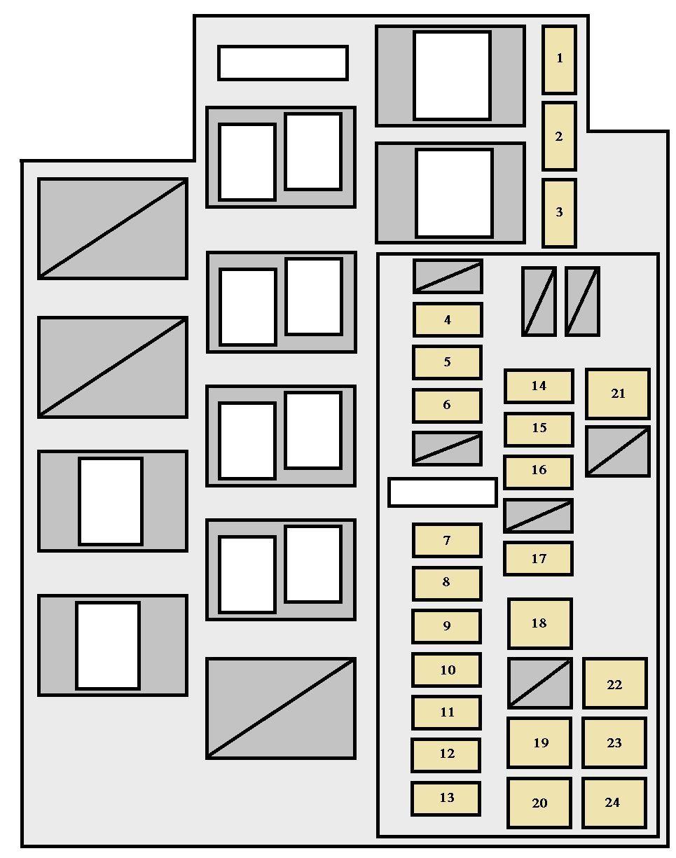xb_7150] 2 door rav4 fuse box  skat cosa funi majo pead viewor mohammedshrine librar wiring 101