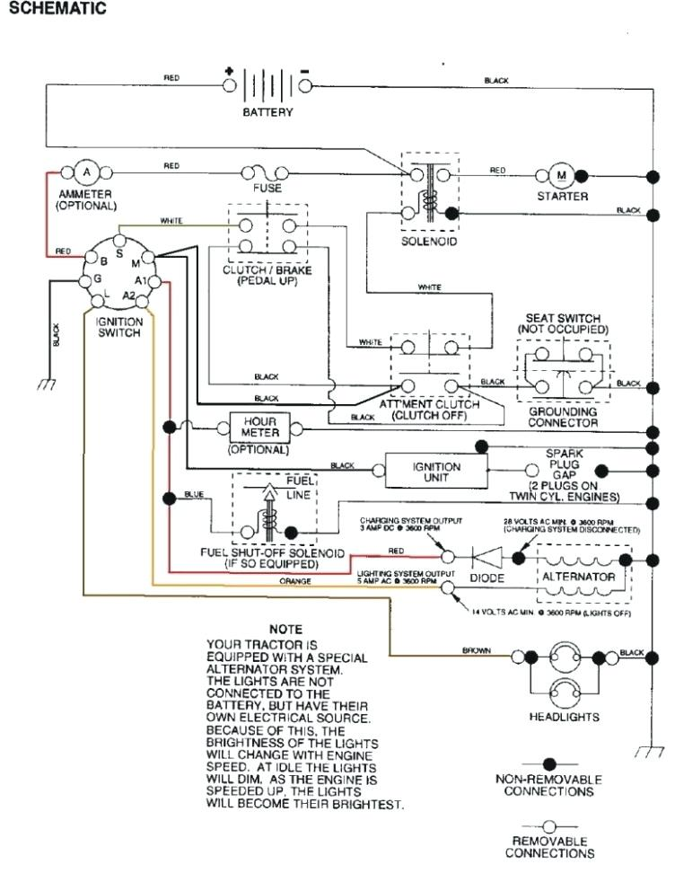 Lawn Mower Wiring Diagram from static-resources.imageservice.cloud