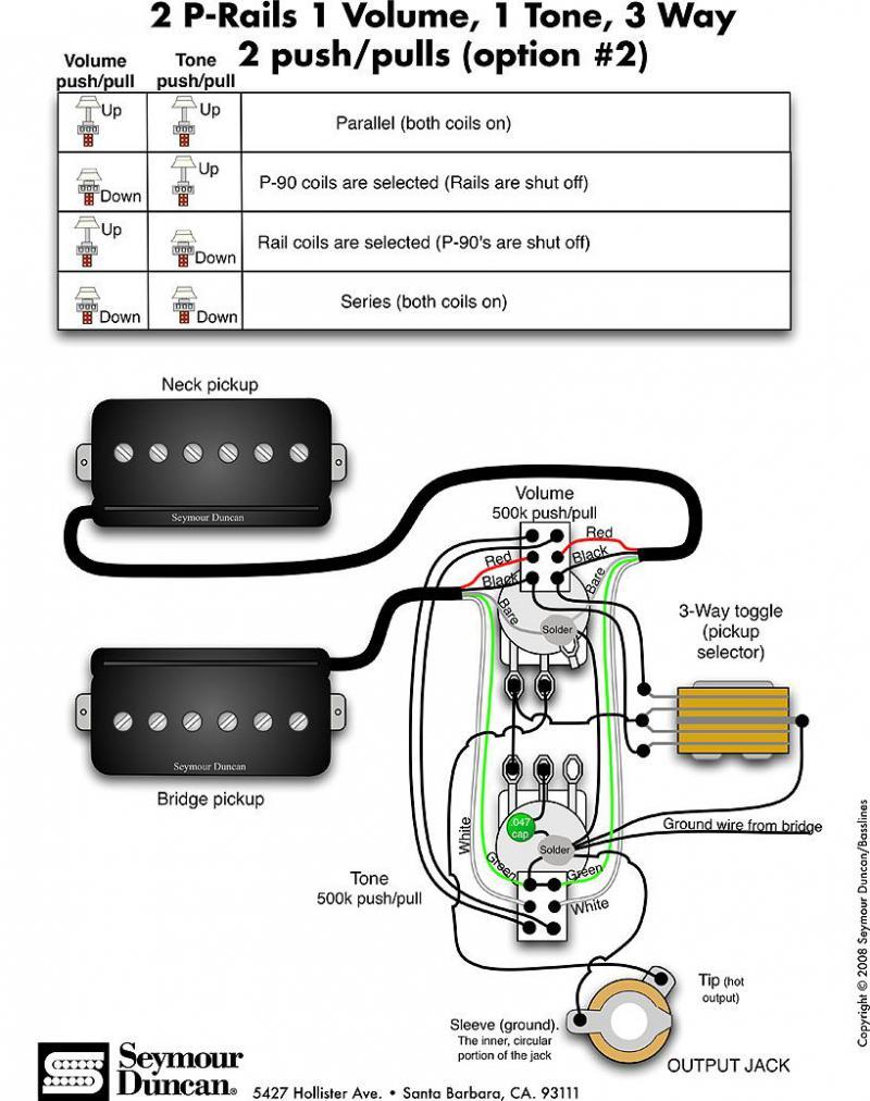 [SCHEMATICS_4JK]  KH_7016] Les Paul Wiring Diagram Seymour Duncan Wiring Diagram   Wiring Diagram Seymour Duncan Nazgul      Lous Sulf Umng Wigeg Mohammedshrine Librar Wiring 101
