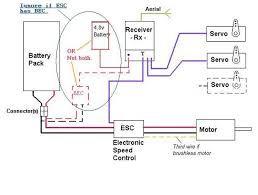 bw_9794] rc airplane diagram wiring diagram  taliz xorcede mohammedshrine librar wiring 101