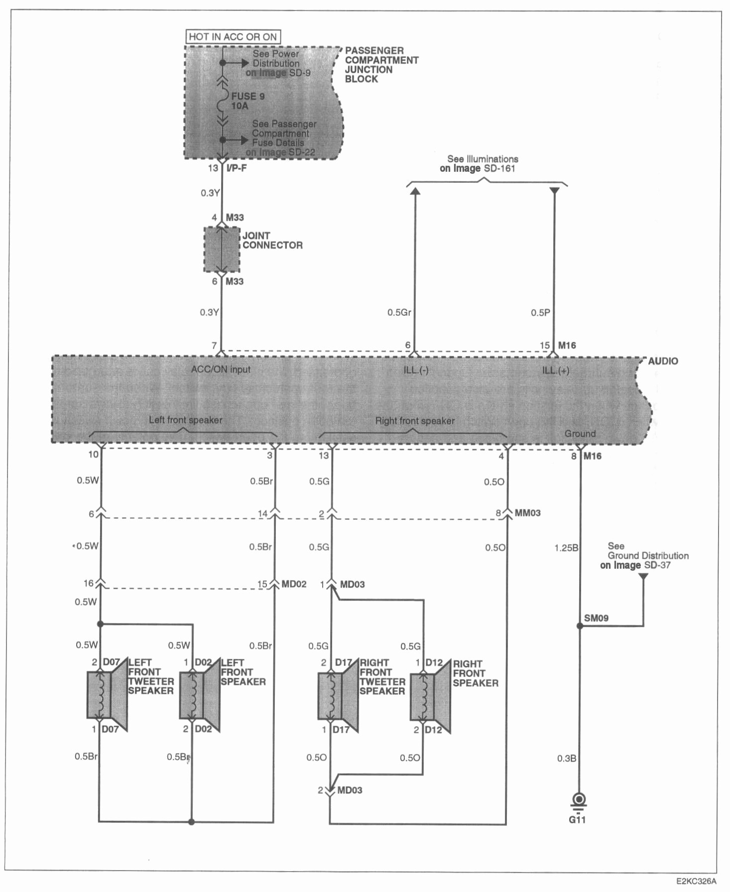santa fe wiring diagrams 2001 sr 3339  2013 santa fe wiring diagram schematic wiring  2013 santa fe wiring diagram schematic