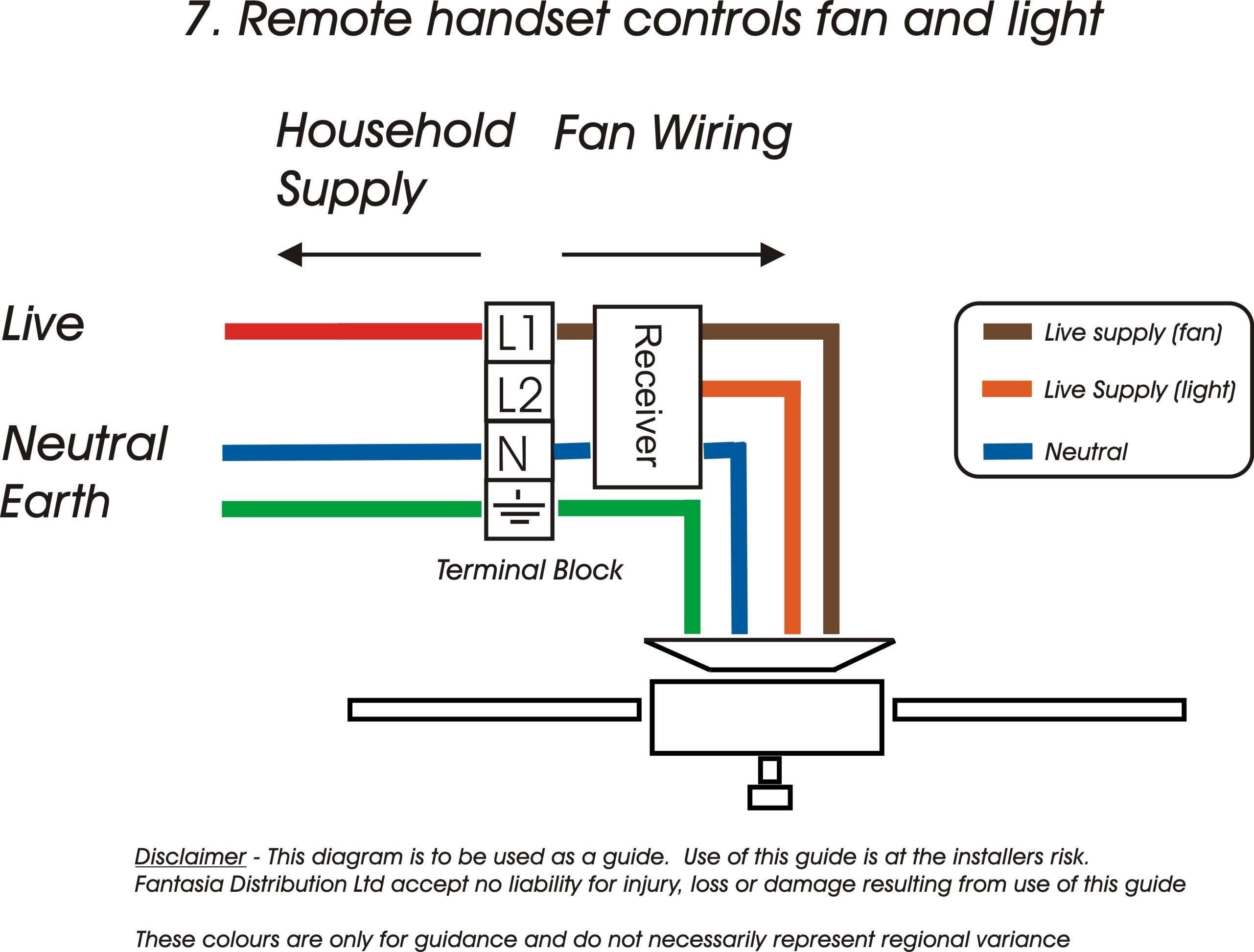 Enjoyable Household Fan Wiring Diagrams Wiring Diagrams The Wiring Cloud Domeilariaidewilluminateatxorg