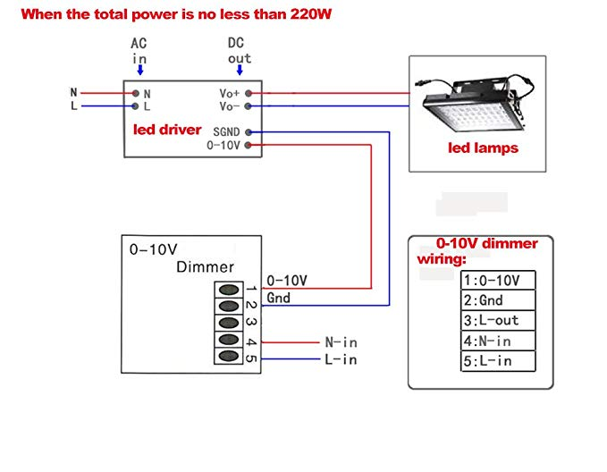 10v Led Wiring Diagram Stereo Wiring Diagram For 2005 Chevy Silverado Fiats128 Yenpancane Jeanjaures37 Fr