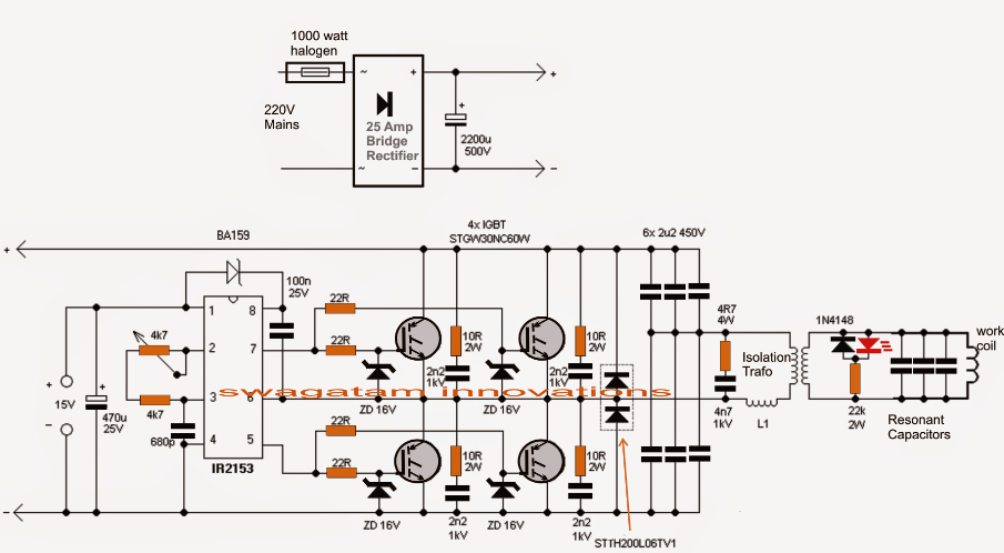 Groovy The Principle On Which Induction Heating Works Is Very Simple To Wiring Cloud Monangrecoveryedborg