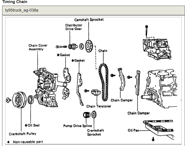 1993 Toyota Pickup V6 Engine Parts Diagram Dgaa077bdta Evcon Wiring Diagram Subaruoutback Bmw In E46 Jeanjaures37 Fr