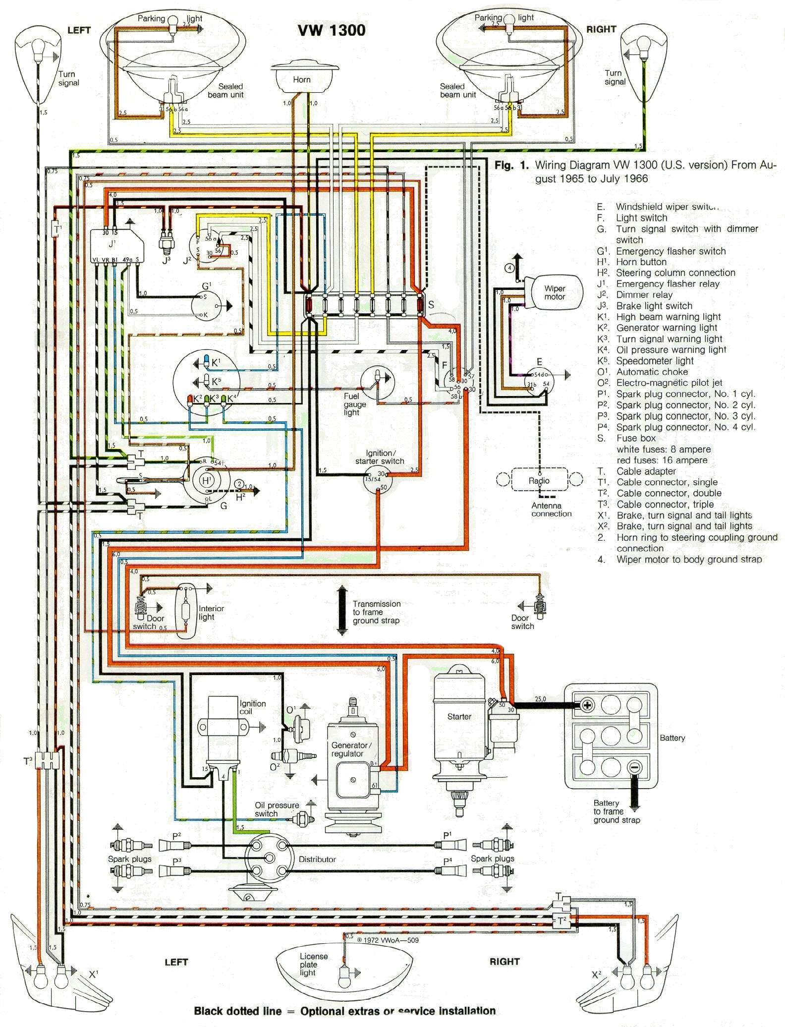67 Vw Wiring Harness Wiring Diagram Dedicated Dedicated Pasticceriagele It