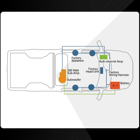 Dv 4492 Multi Sub And Amp Wiring Diagram Schematic Wiring