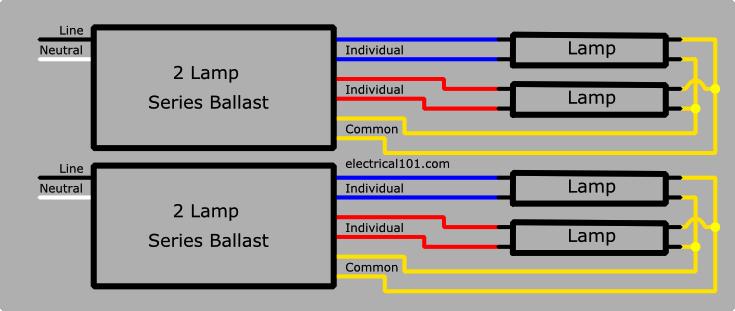 [SCHEMATICS_44OR]  NV_3291] Wiring Diagram Besides T8 Electronic Ballast Wiring Diagram  Besides 2 Wiring Diagram | T8 2 Lamp Wiring Diagram |  | Embo Arnes Terch Alia Ructi Lious Taliz Lous Jebrp Mohammedshrine Librar  Wiring 101